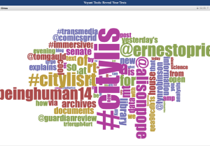Word cloud from Twitter Analysis