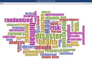 Word Cloud from Almetrics Analysis